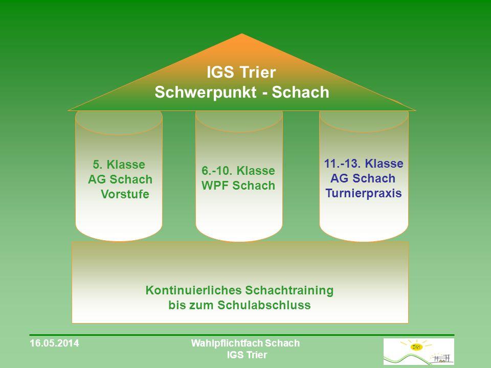 16.05.2014Wahlpflichtfach Schach IGS Trier 11.-13.