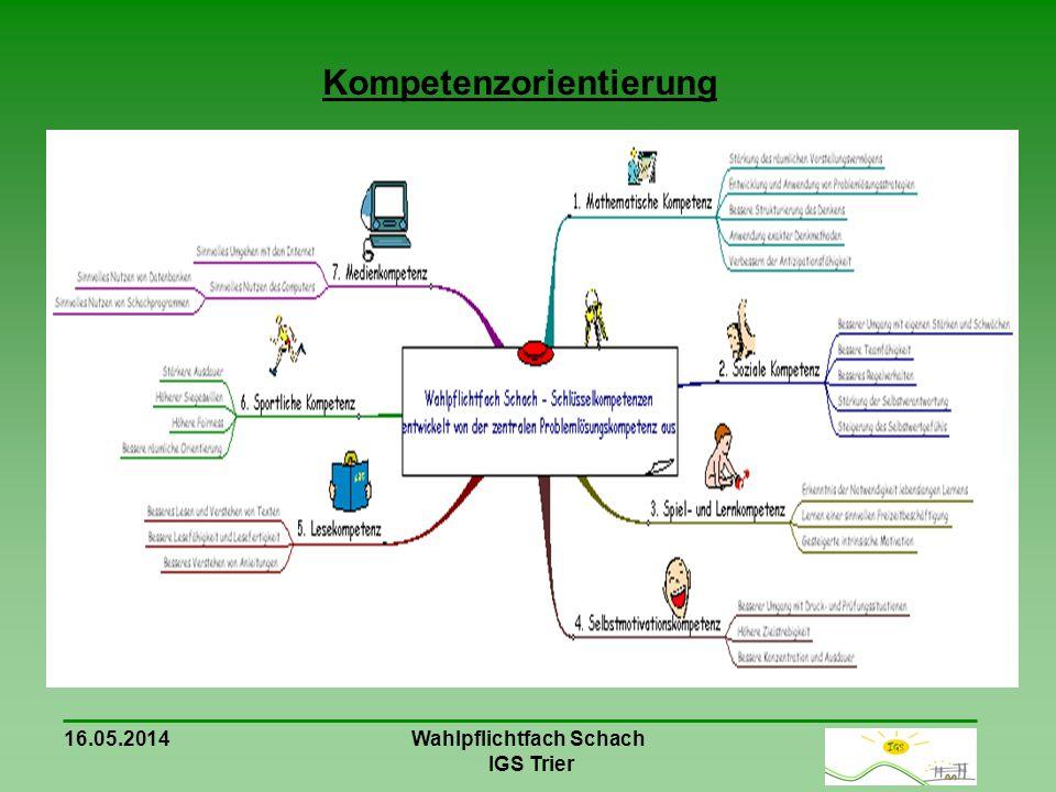 16.05.2014Wahlpflichtfach Schach IGS Trier Erweiterter Lernbegriff Sachkompetenz Methodenkompetenz Soziale Kompetenz Affektive Kompetenz