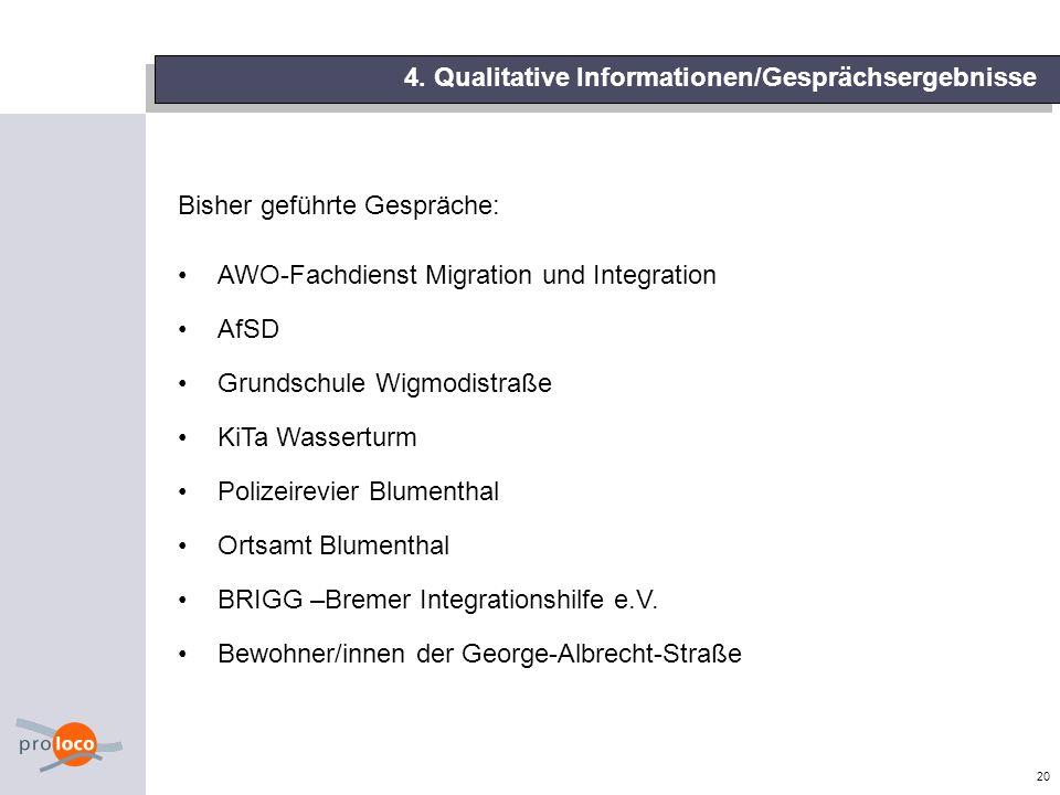 20 Bisher geführte Gespräche: AWO-Fachdienst Migration und Integration AfSD Grundschule Wigmodistraße KiTa Wasserturm Polizeirevier Blumenthal Ortsamt