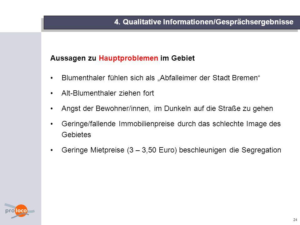 24 Aussagen zu Hauptproblemen im Gebiet Blumenthaler fühlen sich als Abfalleimer der Stadt Bremen Alt-Blumenthaler ziehen fort Angst der Bewohner/inne