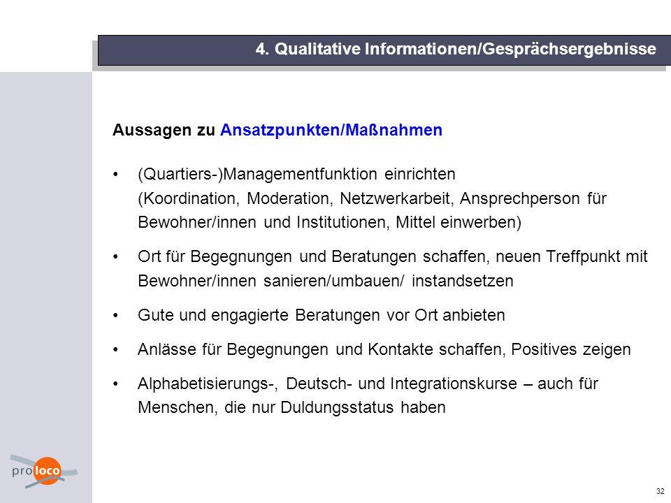32 Aussagen zu Ansatzpunkten/Maßnahmen (Quartiers-)Managementfunktion einrichten (Koordination, Moderation, Netzwerkarbeit, Ansprechperson für Bewohne