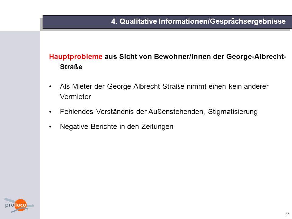 37 Hauptprobleme aus Sicht von Bewohner/innen der George-Albrecht- Straße Als Mieter der George-Albrecht-Straße nimmt einen kein anderer Vermieter Feh