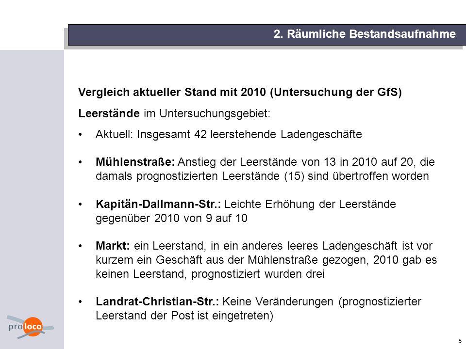 5 2. Räumliche Bestandsaufnahme Vergleich aktueller Stand mit 2010 (Untersuchung der GfS) Leerstände im Untersuchungsgebiet: Aktuell: Insgesamt 42 lee
