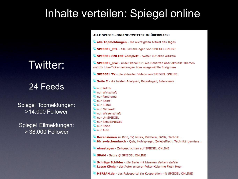 Inhalte verteilen: Spiegel online Twitter: 24 Feeds Spiegel Topmeldungen: >14.000 Follower Spiegel Eilmeldungen: > 38.000 Follower