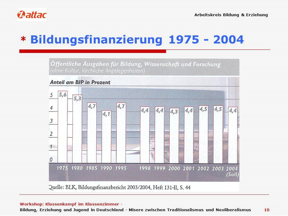 Arbeitskreis Bildung & Erziehung Workshop: Klassenkampf im Klassenzimmer - Bildung, Erziehung und Jugend in Deutschland - Misere zwischen Traditionalismus und Neoliberalismus 10 * Bildungsfinanzierung 1975 - 2004