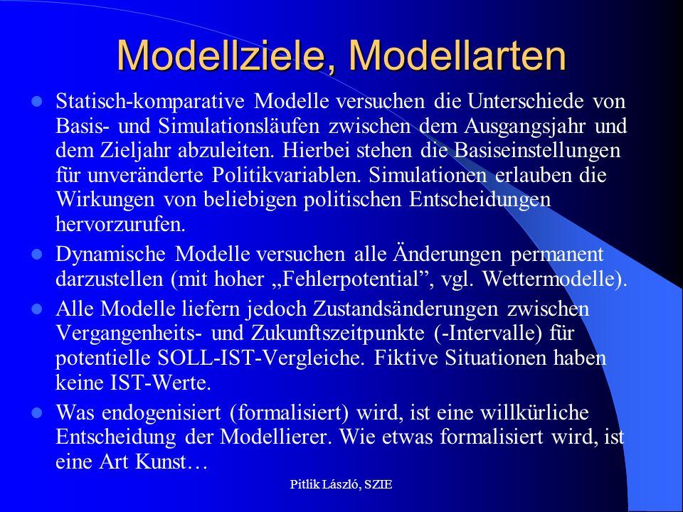 Pitlik László, SZIE Modellziele, Modellarten Statisch-komparative Modelle versuchen die Unterschiede von Basis- und Simulationsläufen zwischen dem Ausgangsjahr und dem Zieljahr abzuleiten.