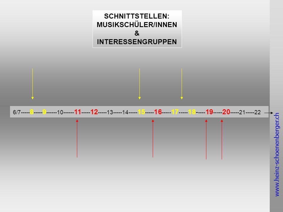 www.heinz-schoenenberger.ch SCHNITTSTELLEN: MUSIKSCHÜLER/INNEN & INTERESSENGRUPPEN 6/7----- 8 ----- 9 ------10------ 11 ----- 12 -----13-----14----- 15 ----- 16 ----- 17 ----- 18- ---- 19 ----- 20 -----21-----22