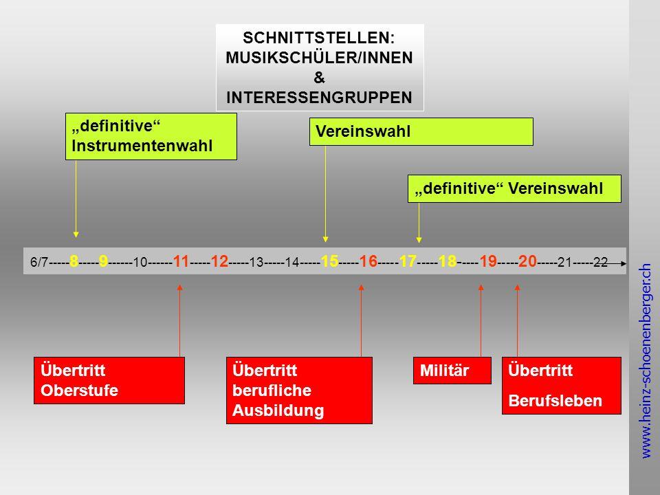 www.heinz-schoenenberger.ch SCHNITTSTELLEN: MUSIKSCHÜLER/INNEN & INTERESSENGRUPPEN 6/7----- 8 ----- 9 ------10------ 11 ----- 12 -----13-----14----- 15 ----- 16 ----- 17 ----- 18- ---- 19 ----- 20 -----21-----22 definitive Instrumentenwahl Vereinswahl definitive Vereinswahl Übertritt Oberstufe Übertritt berufliche Ausbildung MilitärÜbertritt Berufsleben