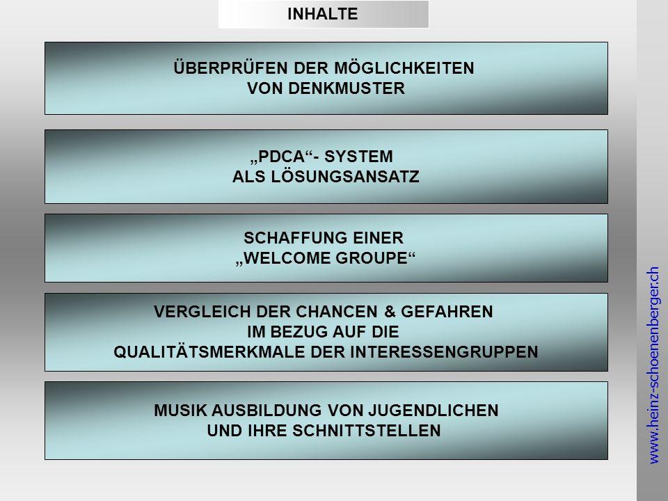 www.heinz-schoenenberger.ch DENKMUSTER ALTE DENKMUSTER ÜBERPRÜFEN WAS WOLLEN WIR, WIE, WANN, MIT WELCHEN HILFSMITTEL ERREICHEN.