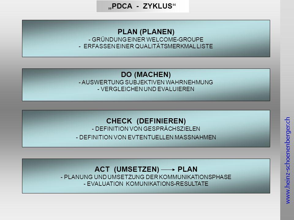 www.heinz-schoenenberger.ch ZUSAMMENFASSUNG 1 GRÜNDUNG EINER WELCOME GROUPE ERFASSEN VON QUALITÄTSMERKMALE der INTERESSENGRUPPEN KOMMUNIKATION VORBEREITEN UND DURCHFÜHREN QUALITÄTSMERKMALE der INTERESSENGRUPPEN VERGLEICH / EVALUATION DER GESPRÄCHE CHANCEN & GEFAHREN der INTERESSENGRUPPEN VERGLEICH / VERÄNDERUNG SCHNITTSTELLEN: MUSIKSCHÜLER/INNEN & INTERESSENGRUPPEN PLAN DO ACT CHECK