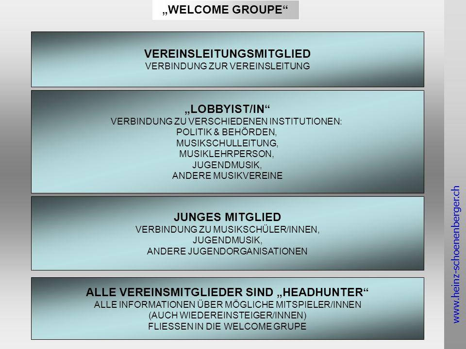 www.heinz-schoenenberger.ch WELCOME GROUPE VEREINSLEITUNGSMITGLIED VERBINDUNG ZUR VEREINSLEITUNG LOBBYIST/IN VERBINDUNG ZU VERSCHIEDENEN INSTITUTIONEN: POLITIK & BEHÖRDEN, MUSIKSCHULLEITUNG, MUSIKLEHRPERSON, JUGENDMUSIK, ANDERE MUSIKVEREINE JUNGES MITGLIED VERBINDUNG ZU MUSIKSCHÜLER/INNEN, JUGENDMUSIK, ANDERE JUGENDORGANISATIONEN ALLE VEREINSMITGLIEDER SIND HEADHUNTER ALLE INFORMATIONEN ÜBER MÖGLICHE MITSPIELER/INNEN (AUCH WIEDEREINSTEIGER/INNEN) FLIESSEN IN DIE WELCOME GRUPE