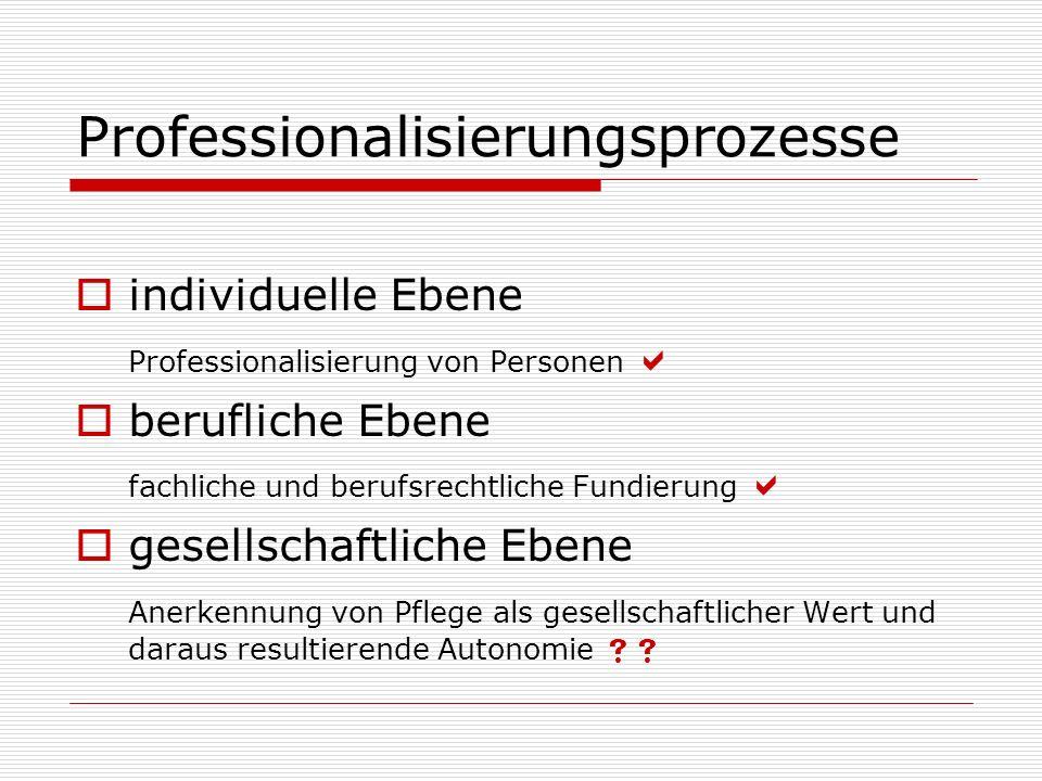 Professionalisierungsprozesse individuelle Ebene Professionalisierung von Personen berufliche Ebene fachliche und berufsrechtliche Fundierung gesellsc
