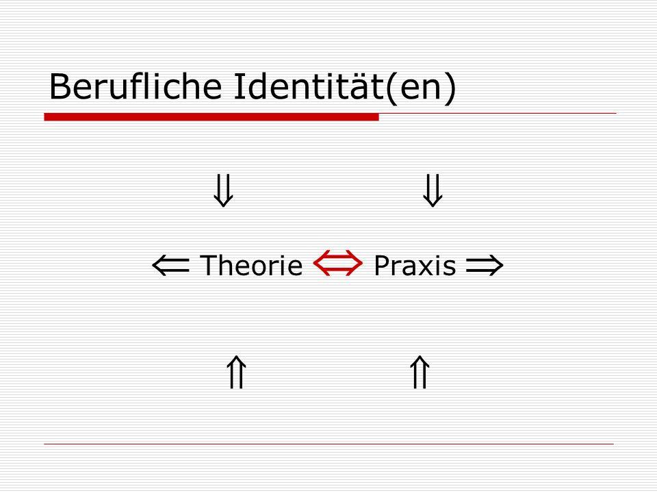 Berufliche Identität(en) Theorie Praxis