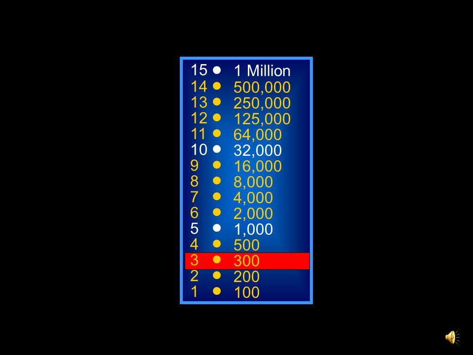 15 14 13 12 11 10 9 8 7 6 5 4 3 2 1 1 Million 500,000 250,000 125,000 64,000 32,000 16,000 8,000 4,000 2,000 1,000 500 300 200 100