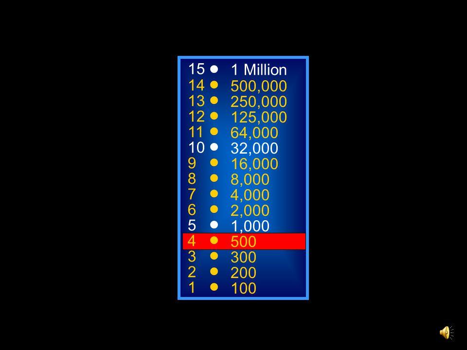 A: Bill Gates C: Bill Clinton B: Steve Jobs D: Henry Powerpoint 50:50 15 14 13 12 11 10 9 8 7 6 5 4 3 2 1 1 Million 500,000 250,000 125,000 64,000 32,000 16,000 8,000 4,000 2,000 1,000 500 300 200 100 Wer ist der Begründer der Firma Microsoft?