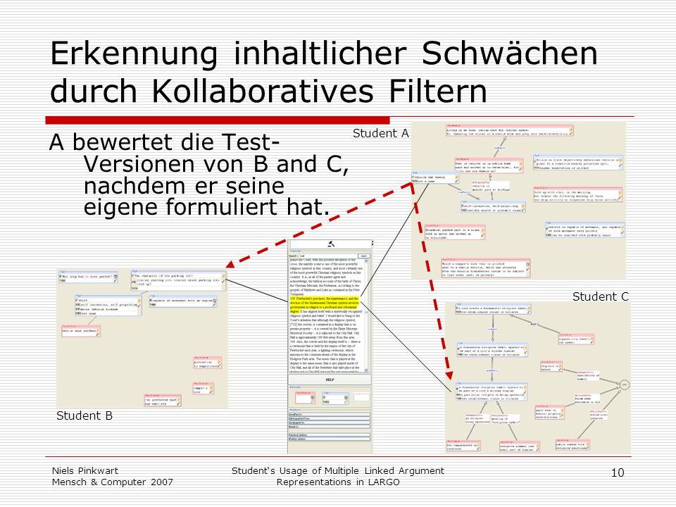 10 Niels Pinkwart Mensch & Computer 2007 Students Usage of Multiple Linked Argument Representations in LARGO Erkennung inhaltlicher Schwächen durch Ko