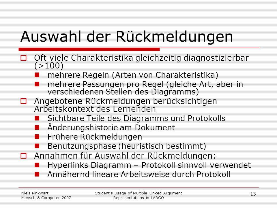 13 Niels Pinkwart Mensch & Computer 2007 Students Usage of Multiple Linked Argument Representations in LARGO Auswahl der Rückmeldungen Oft viele Chara
