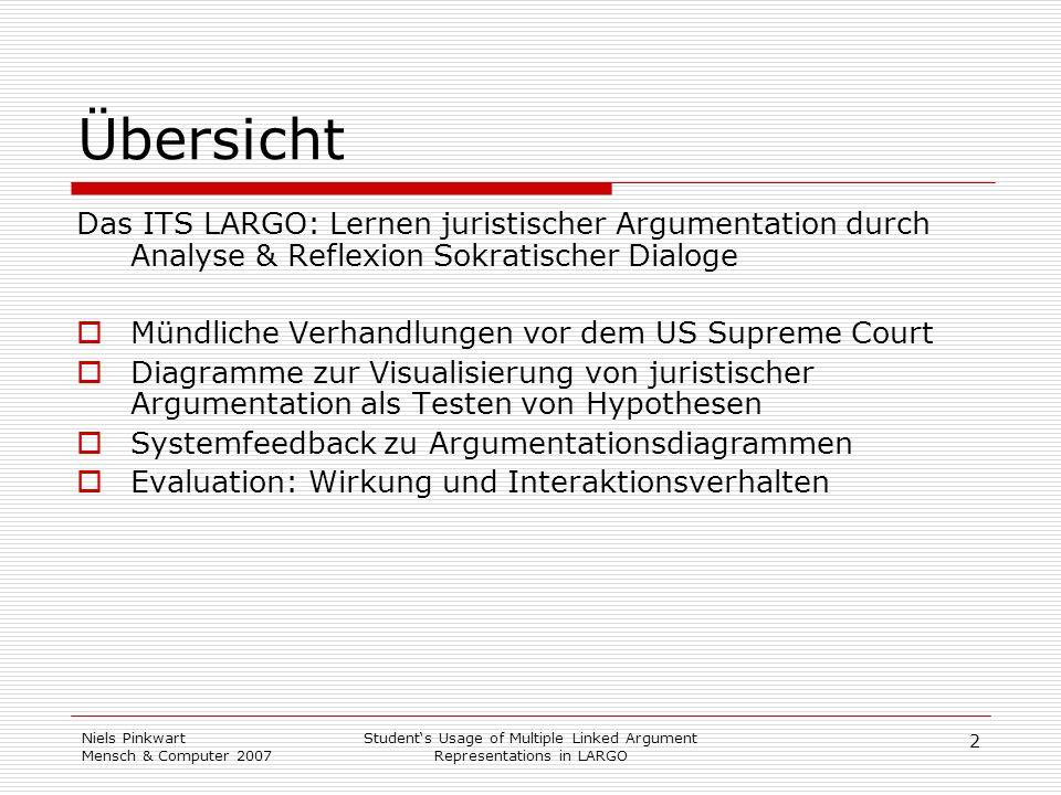 2 Niels Pinkwart Mensch & Computer 2007 Students Usage of Multiple Linked Argument Representations in LARGO Übersicht Das ITS LARGO: Lernen juristisch