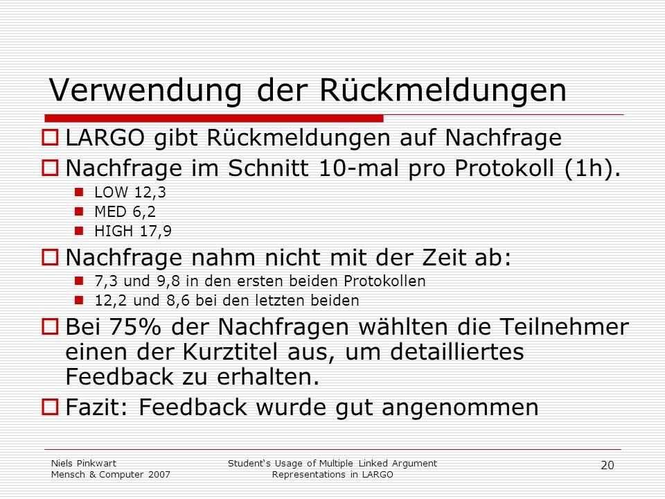 20 Niels Pinkwart Mensch & Computer 2007 Students Usage of Multiple Linked Argument Representations in LARGO Verwendung der Rückmeldungen LARGO gibt R