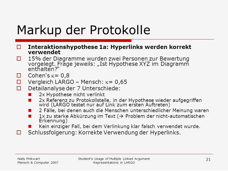 21 Niels Pinkwart Mensch & Computer 2007 Students Usage of Multiple Linked Argument Representations in LARGO Markup der Protokolle Interaktionshypothe