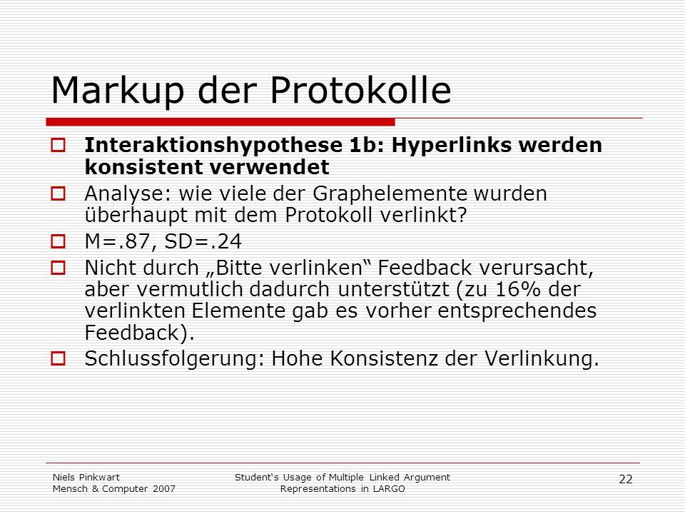 22 Niels Pinkwart Mensch & Computer 2007 Students Usage of Multiple Linked Argument Representations in LARGO Markup der Protokolle Interaktionshypothe