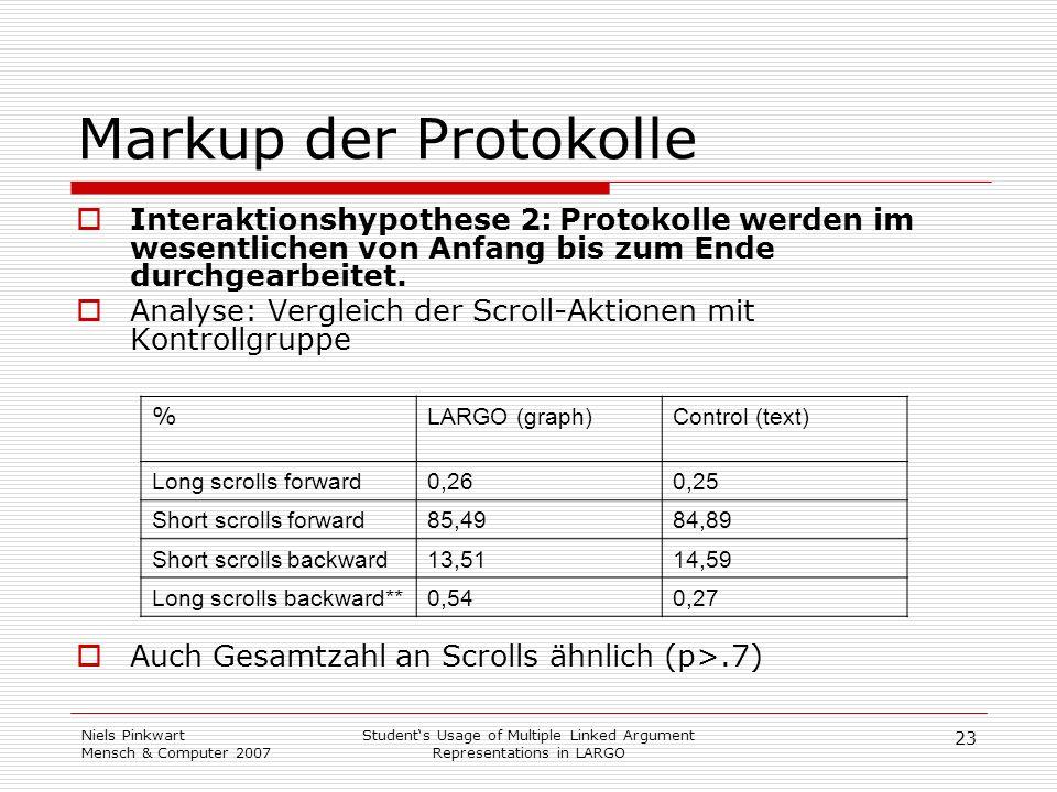 23 Niels Pinkwart Mensch & Computer 2007 Students Usage of Multiple Linked Argument Representations in LARGO Markup der Protokolle Interaktionshypothe