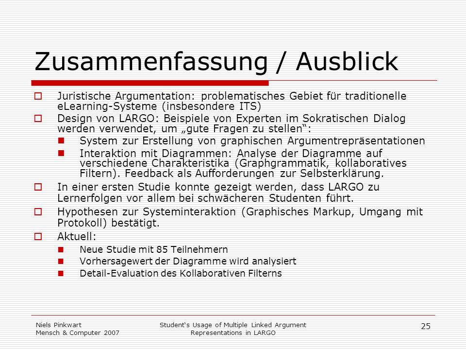 25 Niels Pinkwart Mensch & Computer 2007 Students Usage of Multiple Linked Argument Representations in LARGO Zusammenfassung / Ausblick Juristische Ar
