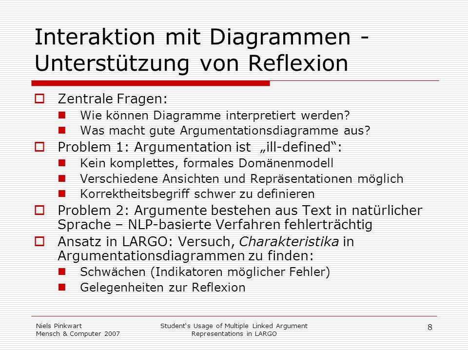 8 Niels Pinkwart Mensch & Computer 2007 Students Usage of Multiple Linked Argument Representations in LARGO Interaktion mit Diagrammen - Unterstützung