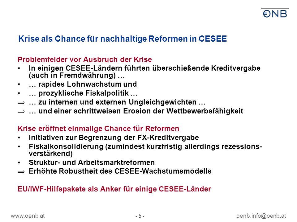 www.oenb.atoenb.info@oenb.at - 5 - Krise als Chance für nachhaltige Reformen in CESEE Problemfelder vor Ausbruch der Krise In einigen CESEE-Ländern führten überschießende Kreditvergabe (auch in Fremdwährung) … … rapides Lohnwachstum und … prozyklische Fiskalpolitik … … zu internen und externen Ungleichgewichten … … und einer schrittweisen Erosion der Wettbewerbsfähigkeit Krise eröffnet einmalige Chance für Reformen Initiativen zur Begrenzung der FX-Kreditvergabe Fiskalkonsolidierung (zumindest kurzfristig allerdings rezessions- verstärkend) Struktur- und Arbeitsmarktreformen Erhöhte Robustheit des CESEE-Wachstumsmodells EU/IWF-Hilfspakete als Anker für einige CESEE-Länder