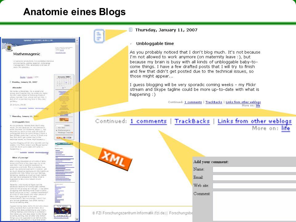 11 FZI Forschungszentrum Informatik (fzi.de) | Forschungsbereich IPE: Information, Process, Engineering Anatomie eines Blogs