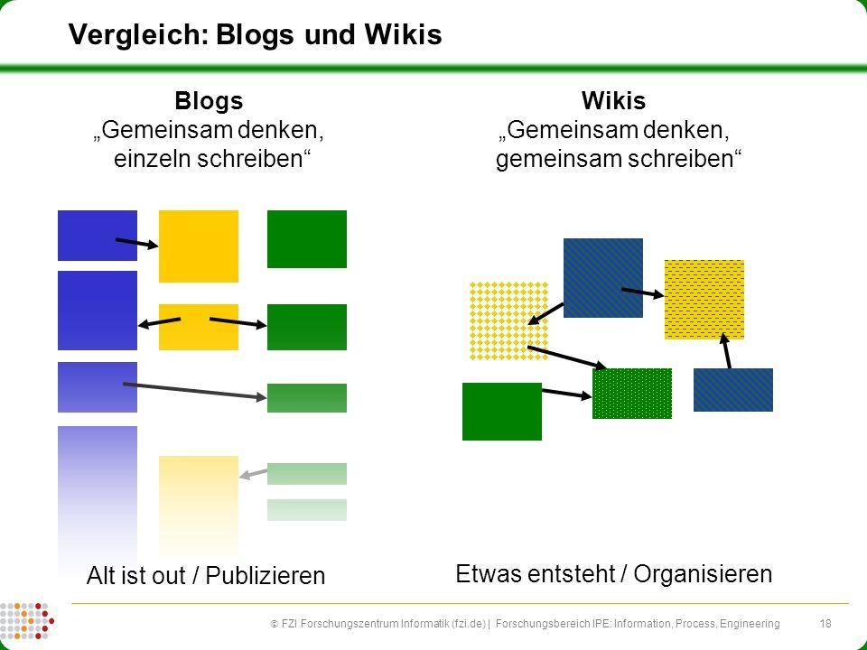 18 FZI Forschungszentrum Informatik (fzi.de) | Forschungsbereich IPE: Information, Process, Engineering Vergleich: Blogs und Wikis Blogs Gemeinsam den