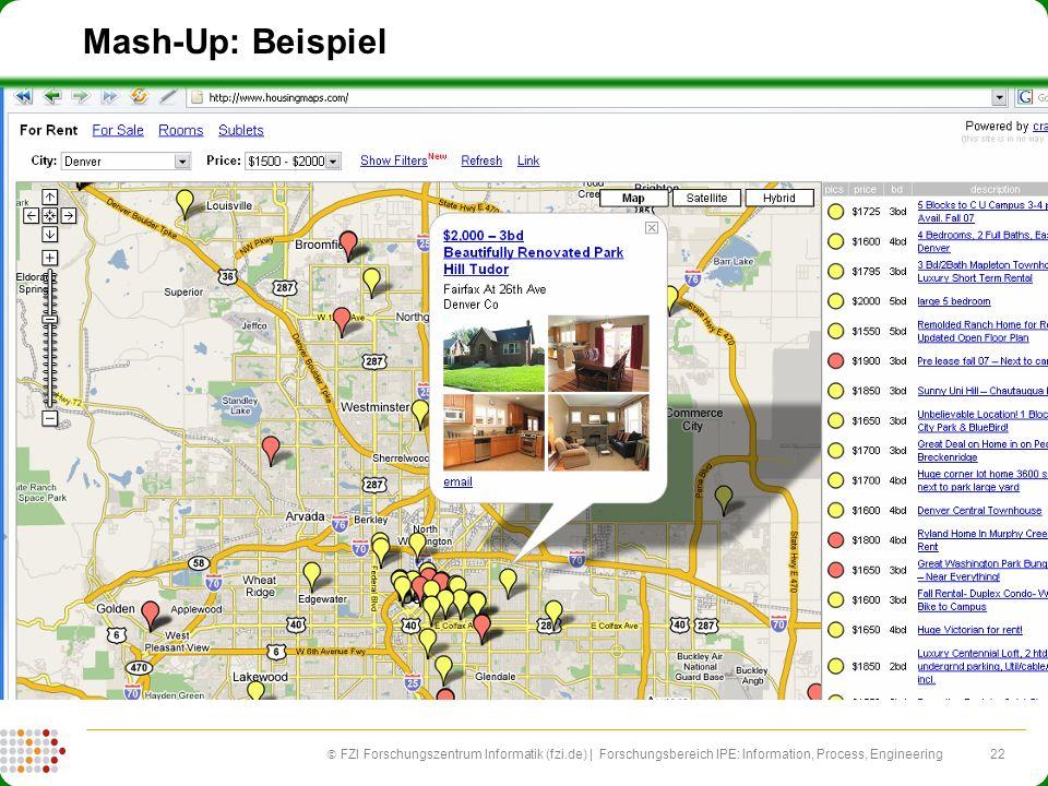 22 FZI Forschungszentrum Informatik (fzi.de) | Forschungsbereich IPE: Information, Process, Engineering Mash-Up: Beispiel