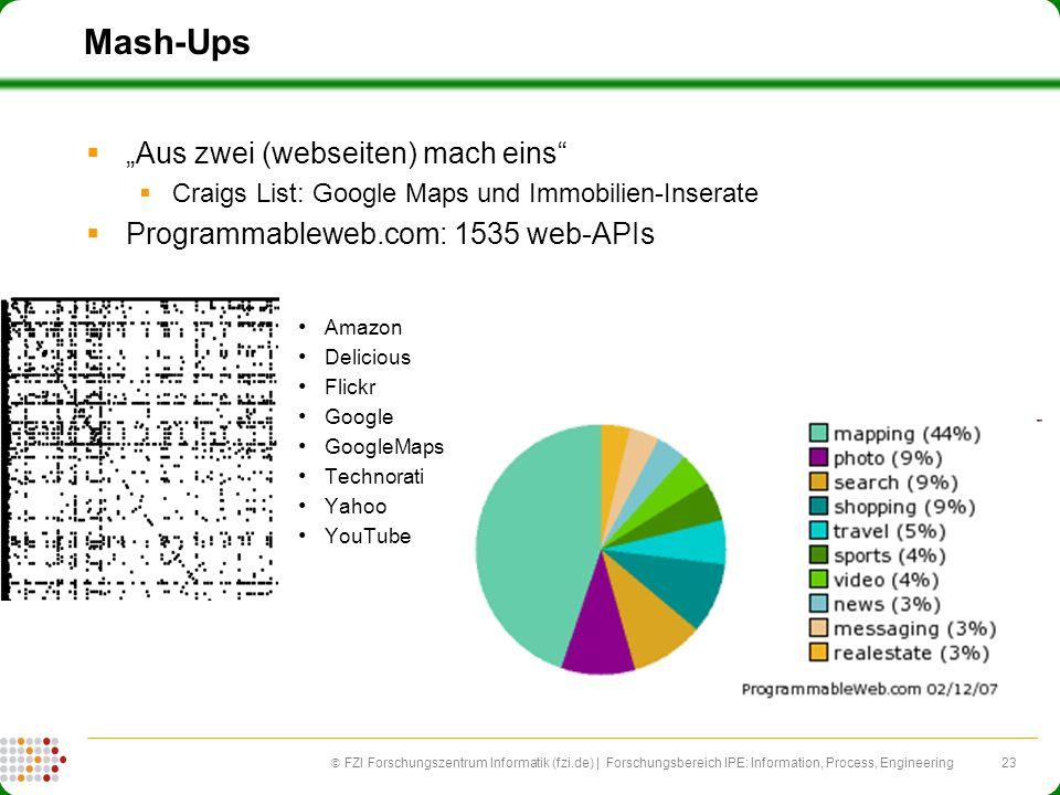 23 FZI Forschungszentrum Informatik (fzi.de) | Forschungsbereich IPE: Information, Process, Engineering Mash-Ups Aus zwei (webseiten) mach eins Craigs