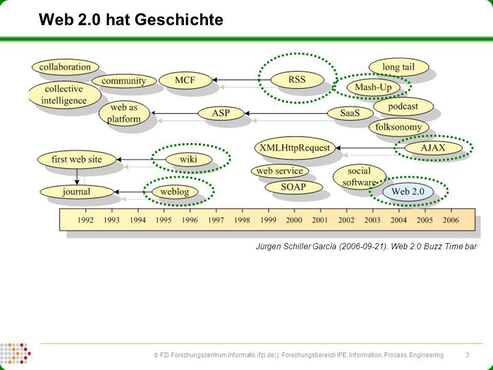 3 FZI Forschungszentrum Informatik (fzi.de) | Forschungsbereich IPE: Information, Process, Engineering Web 2.0 hat Geschichte Jürgen Schiller García (