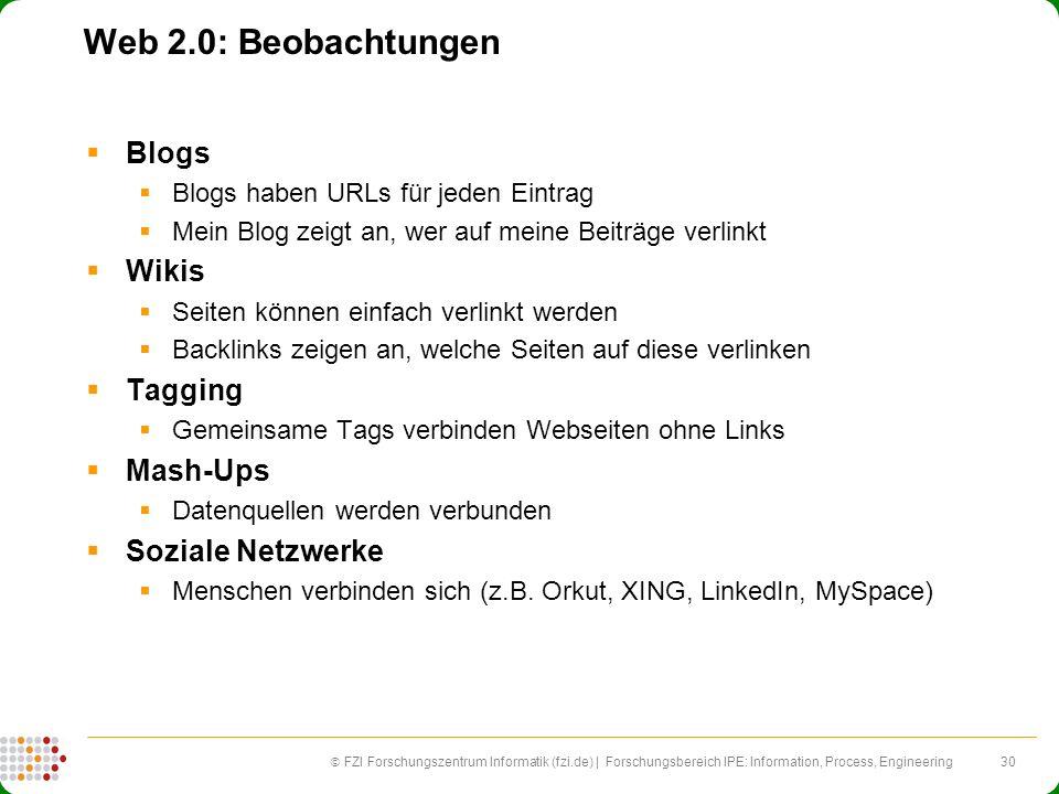 30 FZI Forschungszentrum Informatik (fzi.de) | Forschungsbereich IPE: Information, Process, Engineering Web 2.0: Beobachtungen Blogs Blogs haben URLs