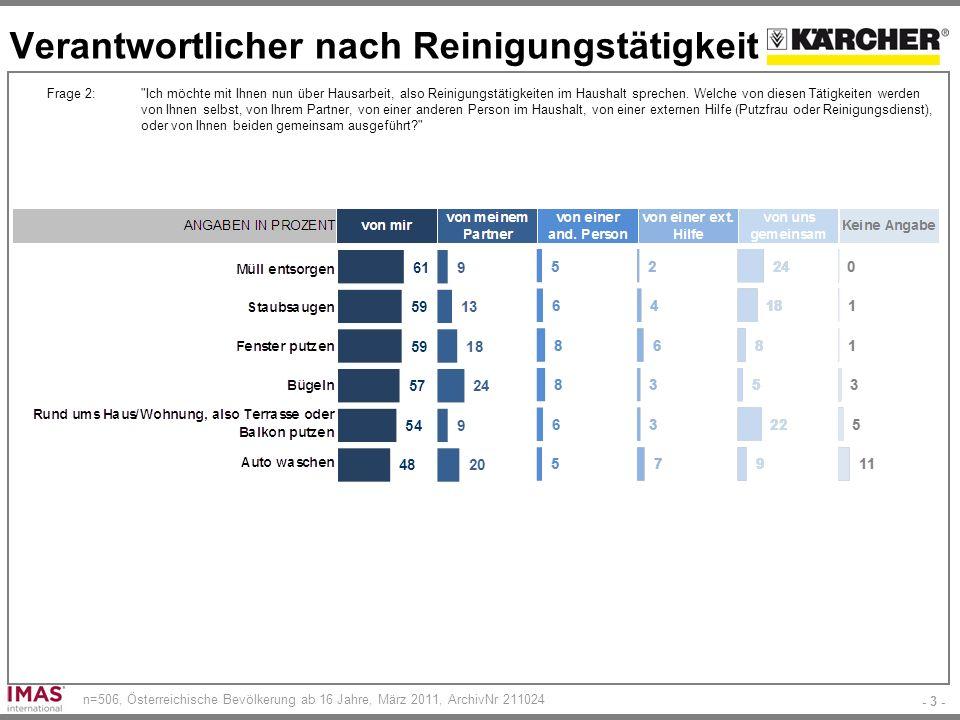 - 3 - n=506, Österreichische Bevölkerung ab 16 Jahre, März 2011, ArchivNr 211024 Verantwortlicher nach Reinigungstätigkeit Frage 2: Ich möchte mit Ihnen nun über Hausarbeit, also Reinigungstätigkeiten im Haushalt sprechen.