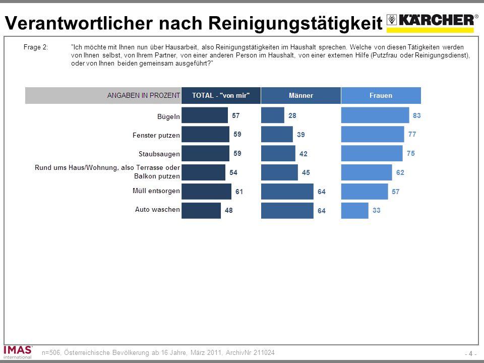 - 4 - n=506, Österreichische Bevölkerung ab 16 Jahre, März 2011, ArchivNr 211024 Verantwortlicher nach Reinigungstätigkeit Frage 2: Ich möchte mit Ihnen nun über Hausarbeit, also Reinigungstätigkeiten im Haushalt sprechen.