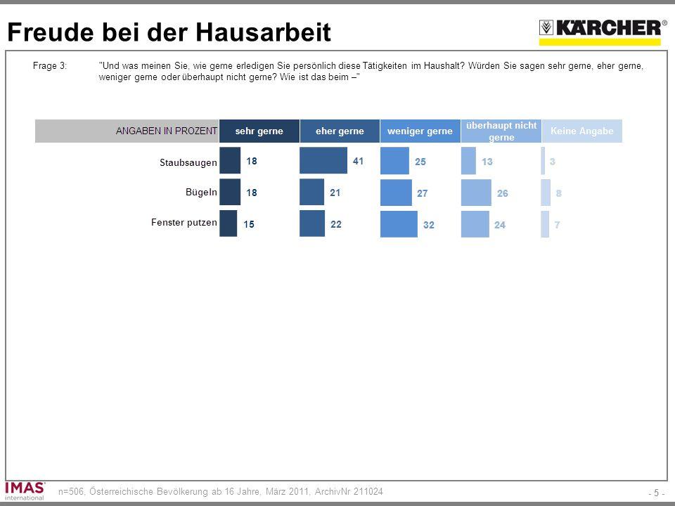 - 5 - n=506, Österreichische Bevölkerung ab 16 Jahre, März 2011, ArchivNr 211024 Freude bei der Hausarbeit Frage 3: Und was meinen Sie, wie gerne erledigen Sie persönlich diese Tätigkeiten im Haushalt.