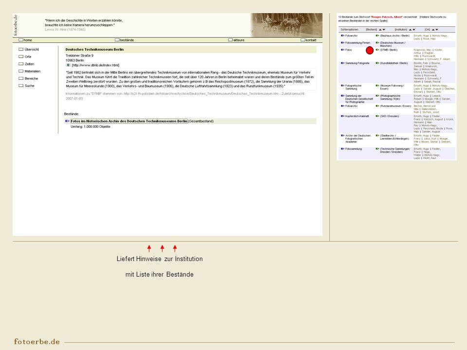 Liefert Hinweise zur Institution mit Liste ihrer Bestände