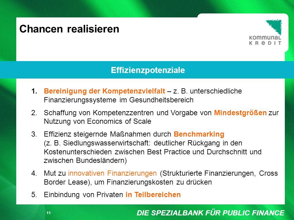 DIE SPEZIALBANK FÜR PUBLIC FINANCE Füllung weiß/ keine Füllung 11 1.Bereinigung der Kompetenzvielfalt – z.