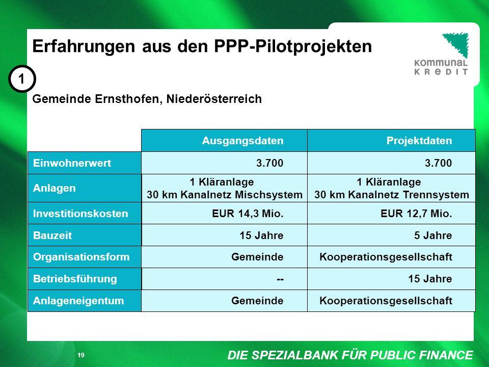 DIE SPEZIALBANK FÜR PUBLIC FINANCE Füllung weiß/ keine Füllung 19 Erfahrungen aus den PPP-Pilotprojekten Gemeinde Ernsthofen, Niederösterreich 1 Anlagen Einwohnerwert Investitionskosten Organisationsform 1 Kläranlage 30 km Kanalnetz Trennsystem EUR 12,7 Mio.