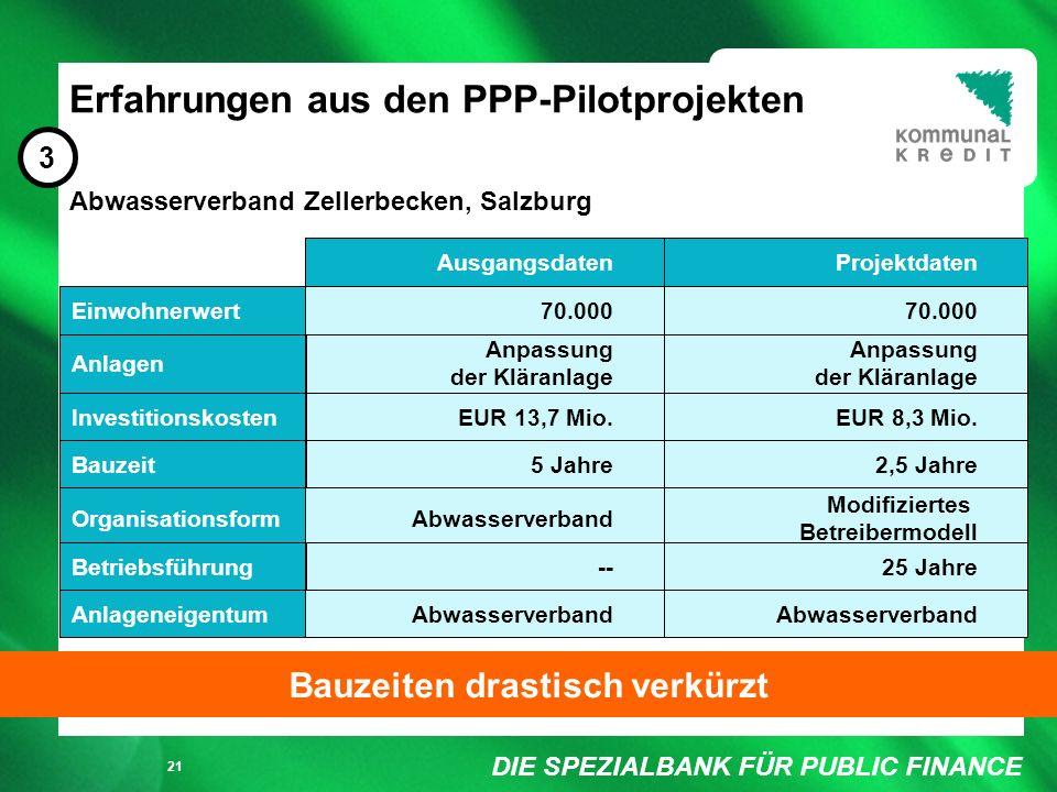 DIE SPEZIALBANK FÜR PUBLIC FINANCE Füllung weiß/ keine Füllung 21 Erfahrungen aus den PPP-Pilotprojekten Abwasserverband Zellerbecken, Salzburg 3 Anlagen Einwohnerwert Investitionskosten Organisationsform Anpassung der Kläranlage EUR 8,3 Mio.