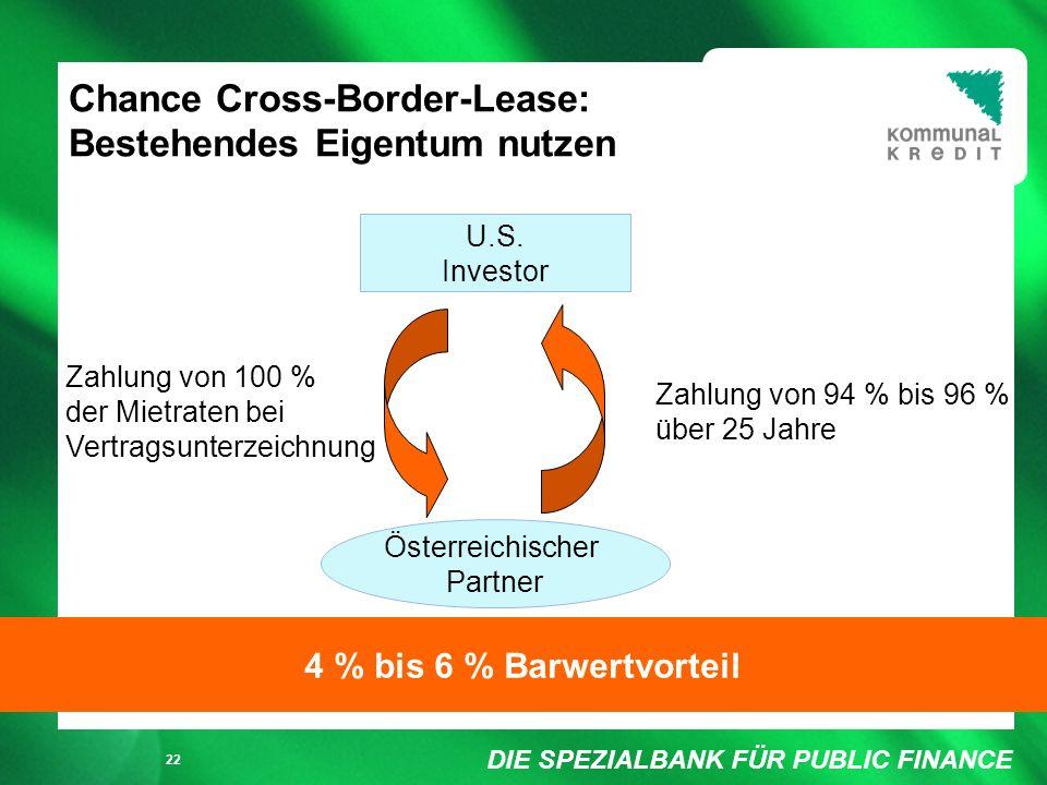 DIE SPEZIALBANK FÜR PUBLIC FINANCE Füllung weiß/ keine Füllung 22 Chance Cross-Border-Lease: Bestehendes Eigentum nutzen U.S.