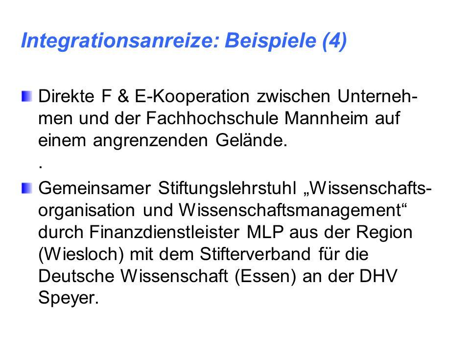 Integrationsanreize: Beispiele (4) Direkte F & E-Kooperation zwischen Unterneh- men und der Fachhochschule Mannheim auf einem angrenzenden Gelände.. G