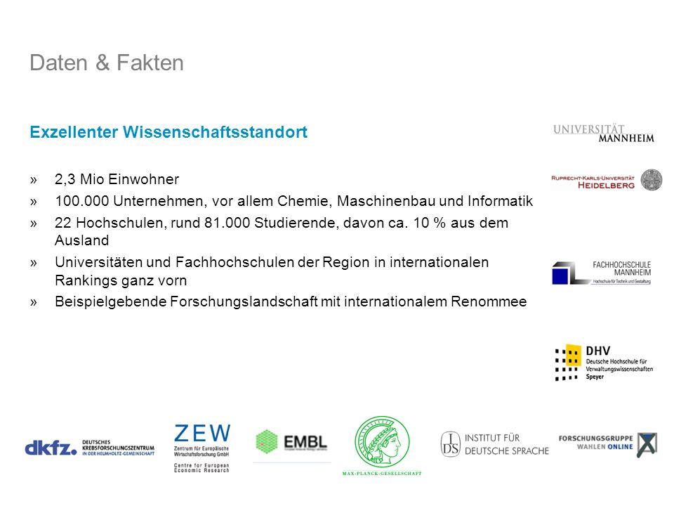 Wissenschaftsvision (1) L: Fisch/Folien/Wiss-vision.ppt, 7 Die Metropolregion Rhein-Neckar gehört zu den führenden europäischen Wissenschaftsregionen in den Bereichen Lebenwissenschaften/Medizin Chemie und Physik Wirtschafts-, Rechts- und Gesellschafts- wissenschaften Altertumswissenschaften Quelle: Zukunftsinitiative Metropolregion Rhein-Neckar 2015