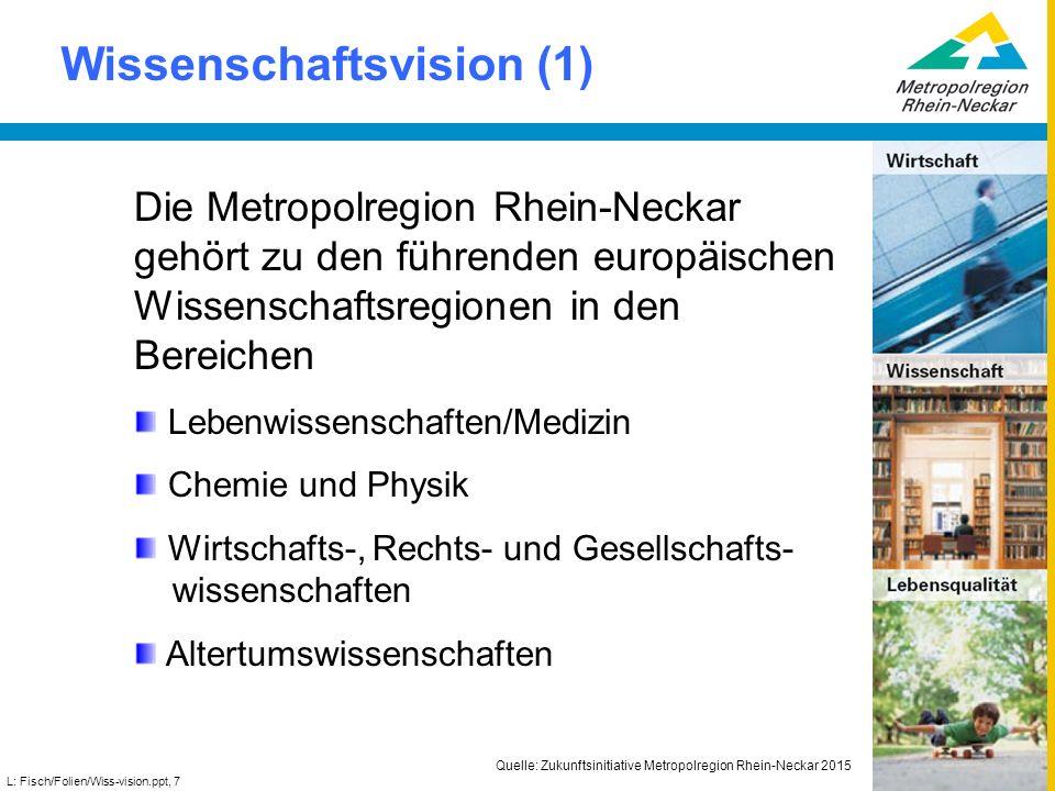 Wissenschaftsvision (2) L: Fisch/Folien/Wiss-vision.ppt Die Hochschulen der Metropolregion Rhein-Neckar bieten eine breit gefäch- erte, praxisbezogene Weiterbildung an.