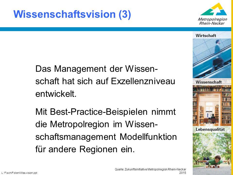 Wissenschaftsvision (3) L: Fisch/Folien/Wiss-vision.ppt Das Management der Wissen- schaft hat sich auf Exzellenzniveau entwickelt. Mit Best-Practice-B