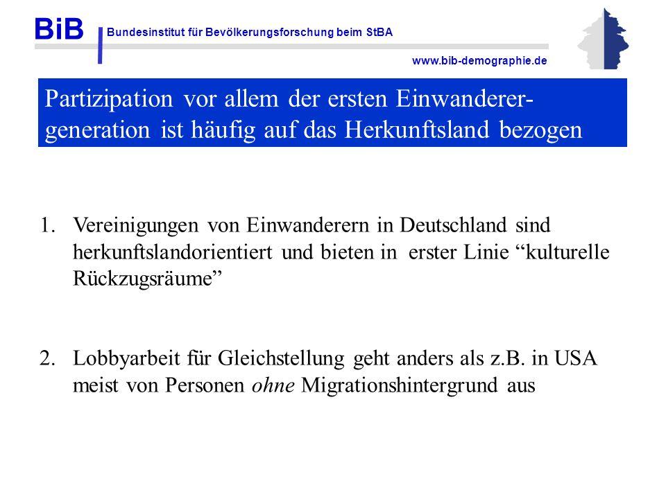 BiB Bundesinstitut für Bevölkerungsforschung beim StBA www.bib-demographie.de Partizipation vor allem der ersten Einwanderer- generation ist häufig au