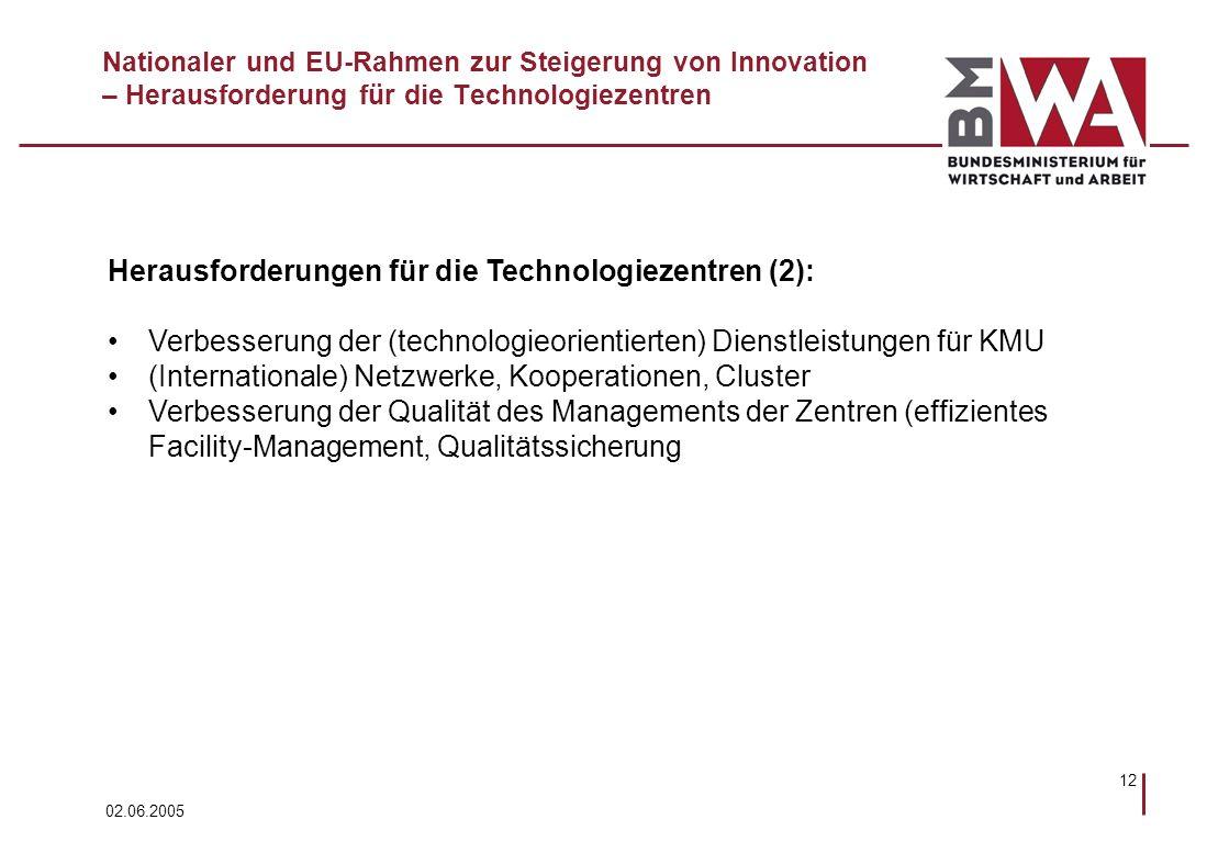 02.06.2005 12 Nationaler und EU-Rahmen zur Steigerung von Innovation – Herausforderung für die Technologiezentren Herausforderungen für die Technologiezentren (2): Verbesserung der (technologieorientierten) Dienstleistungen für KMU (Internationale) Netzwerke, Kooperationen, Cluster Verbesserung der Qualität des Managements der Zentren (effizientes Facility-Management, Qualitätssicherung