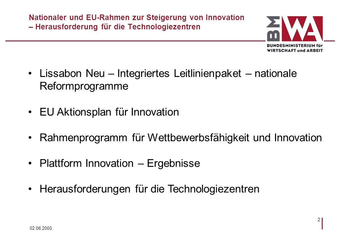 02.06.2005 2 Nationaler und EU-Rahmen zur Steigerung von Innovation – Herausforderung für die Technologiezentren Lissabon Neu – Integriertes Leitlinienpaket – nationale Reformprogramme EU Aktionsplan für Innovation Rahmenprogramm für Wettbewerbsfähigkeit und Innovation Plattform Innovation – Ergebnisse Herausforderungen für die Technologiezentren